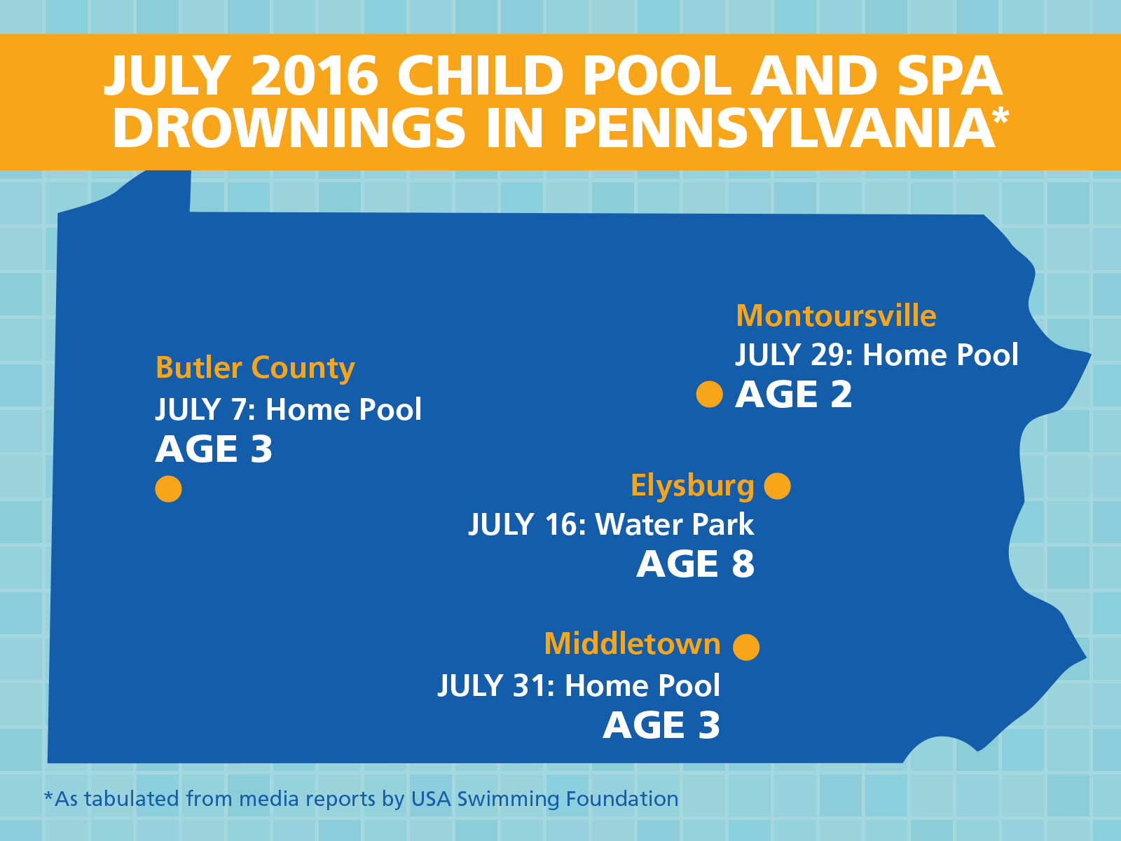 PS_Graphic_Drownings-PA-July2016