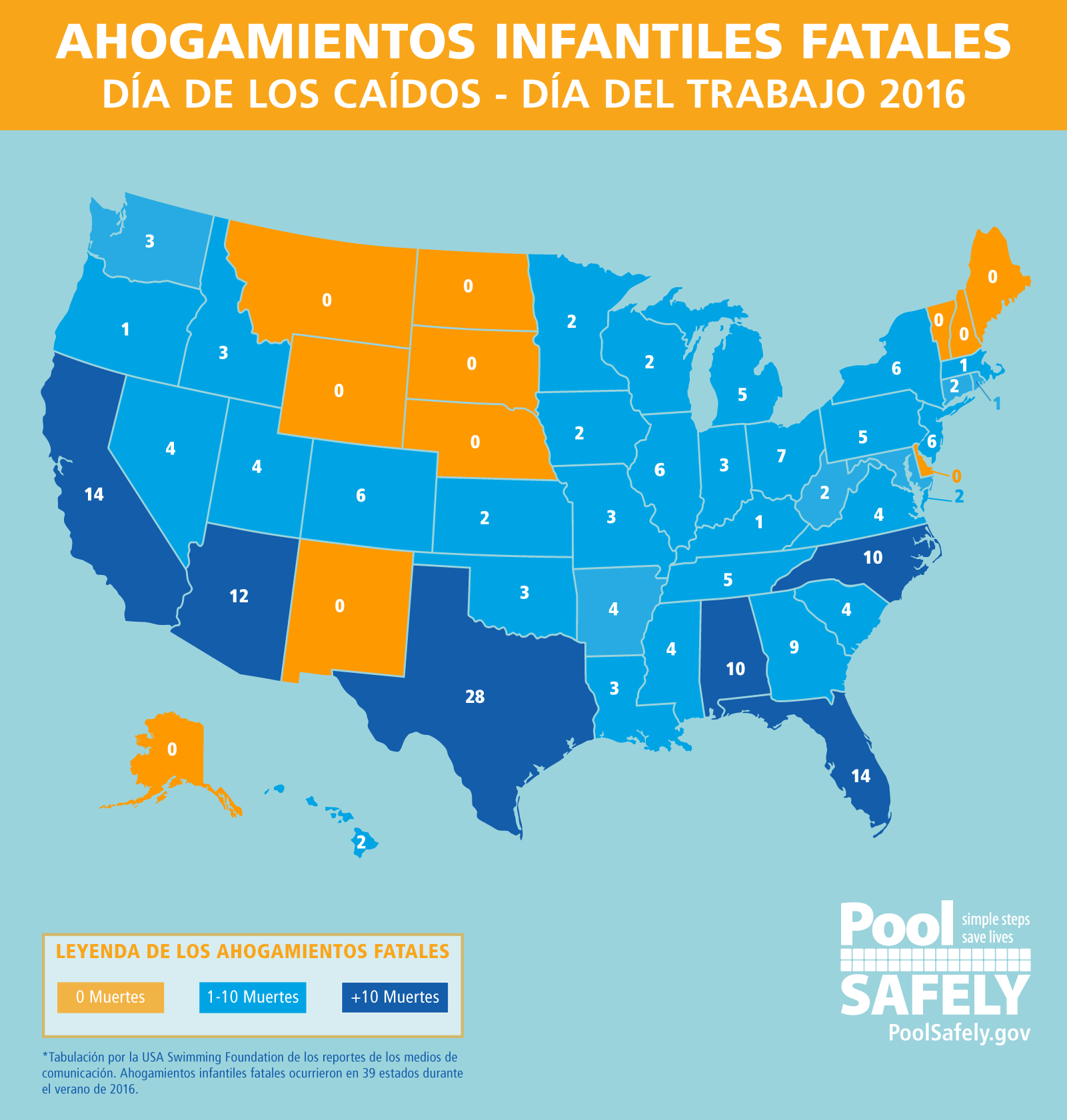 map of the number of drowning deaths per state for the summer of 2016.