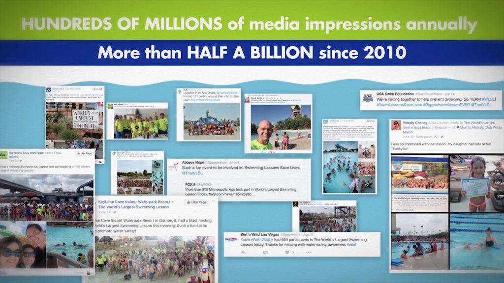 Social media screenshots showcasing media impressions