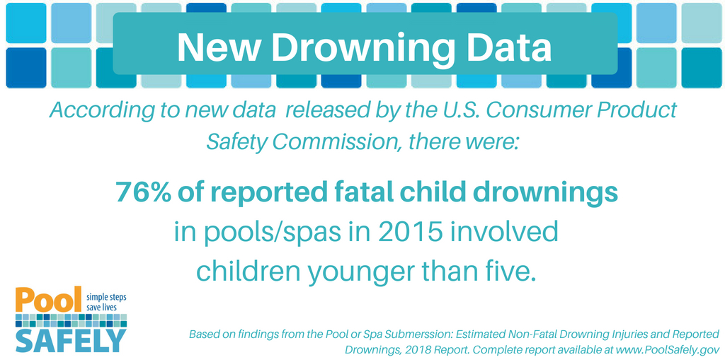 2018 CPSC Reports: As Drowning Rates Remain Consistent, CPSC