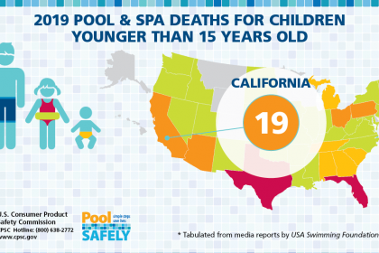 graphic showing the number of drownings in California in 2019.